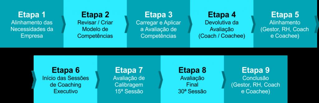 Ricardo Ferreira - RFCD - Executive Coaching